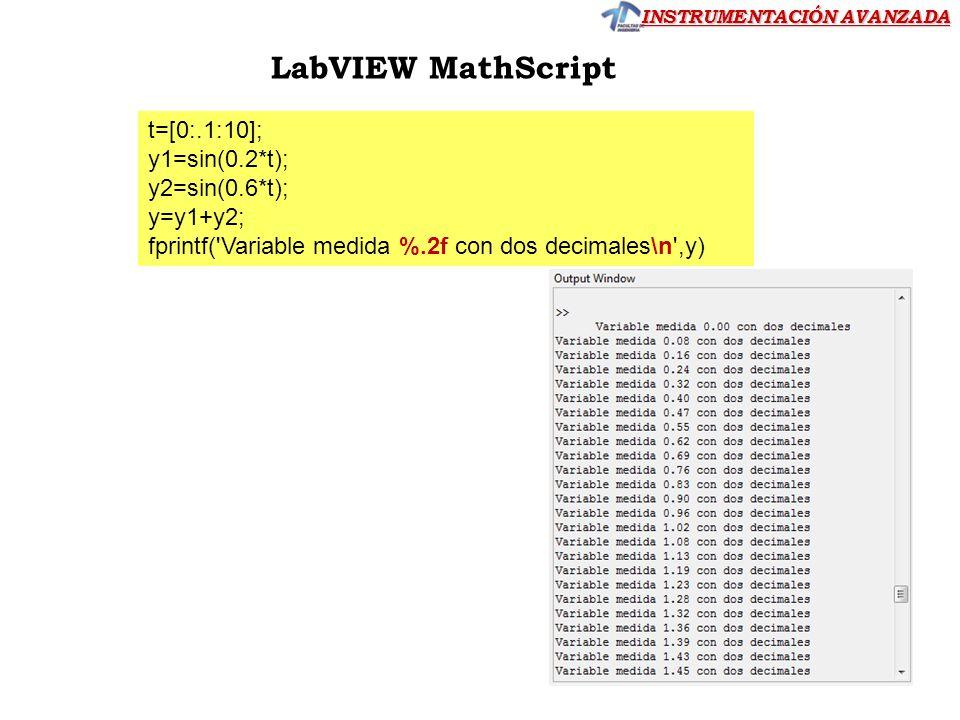 LabVIEW MathScript t=[0:.1:10]; y1=sin(0.2*t); y2=sin(0.6*t); y=y1+y2;